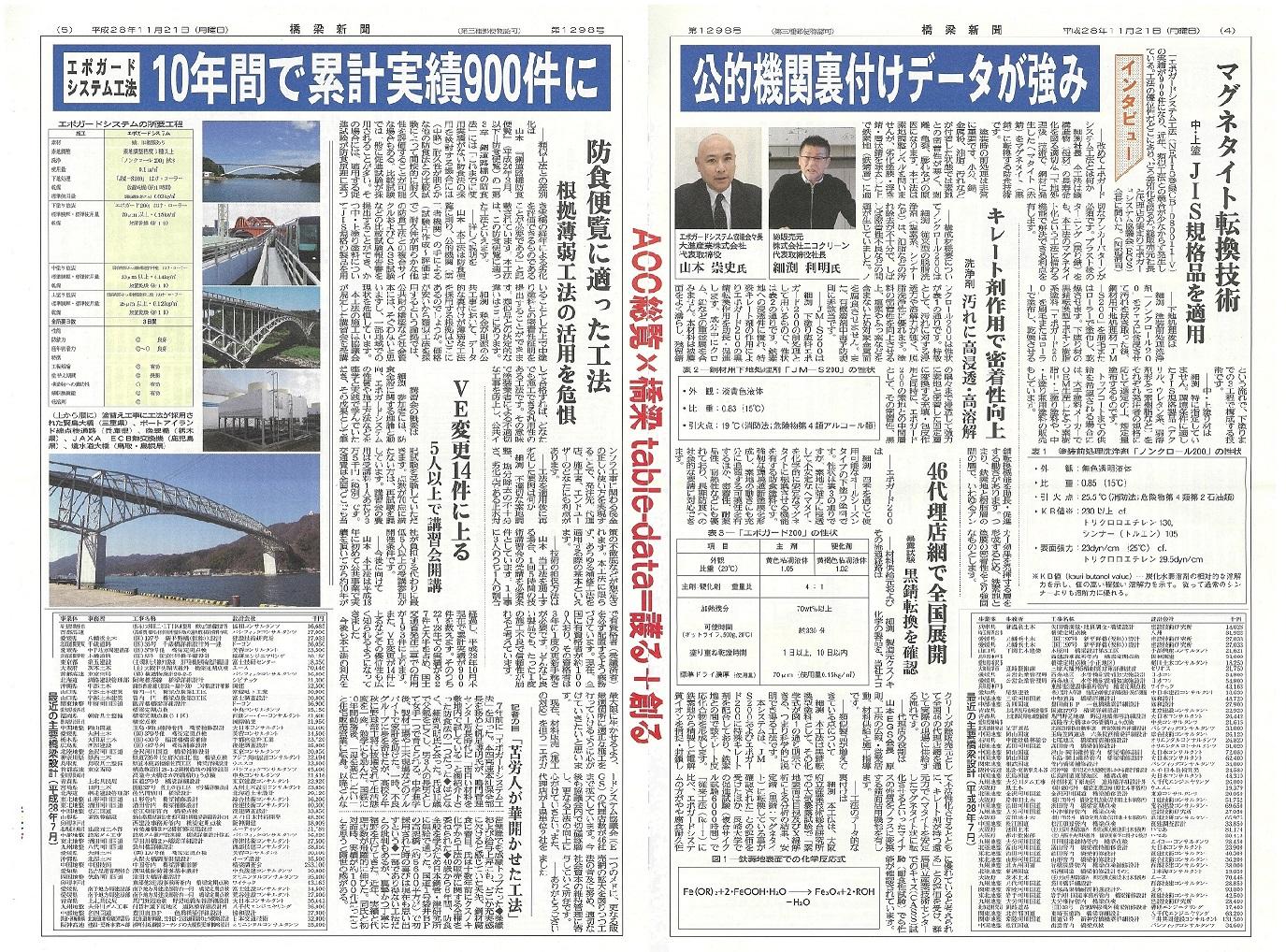 メディア掲載情報【橋梁新聞 平成28年11月21日】